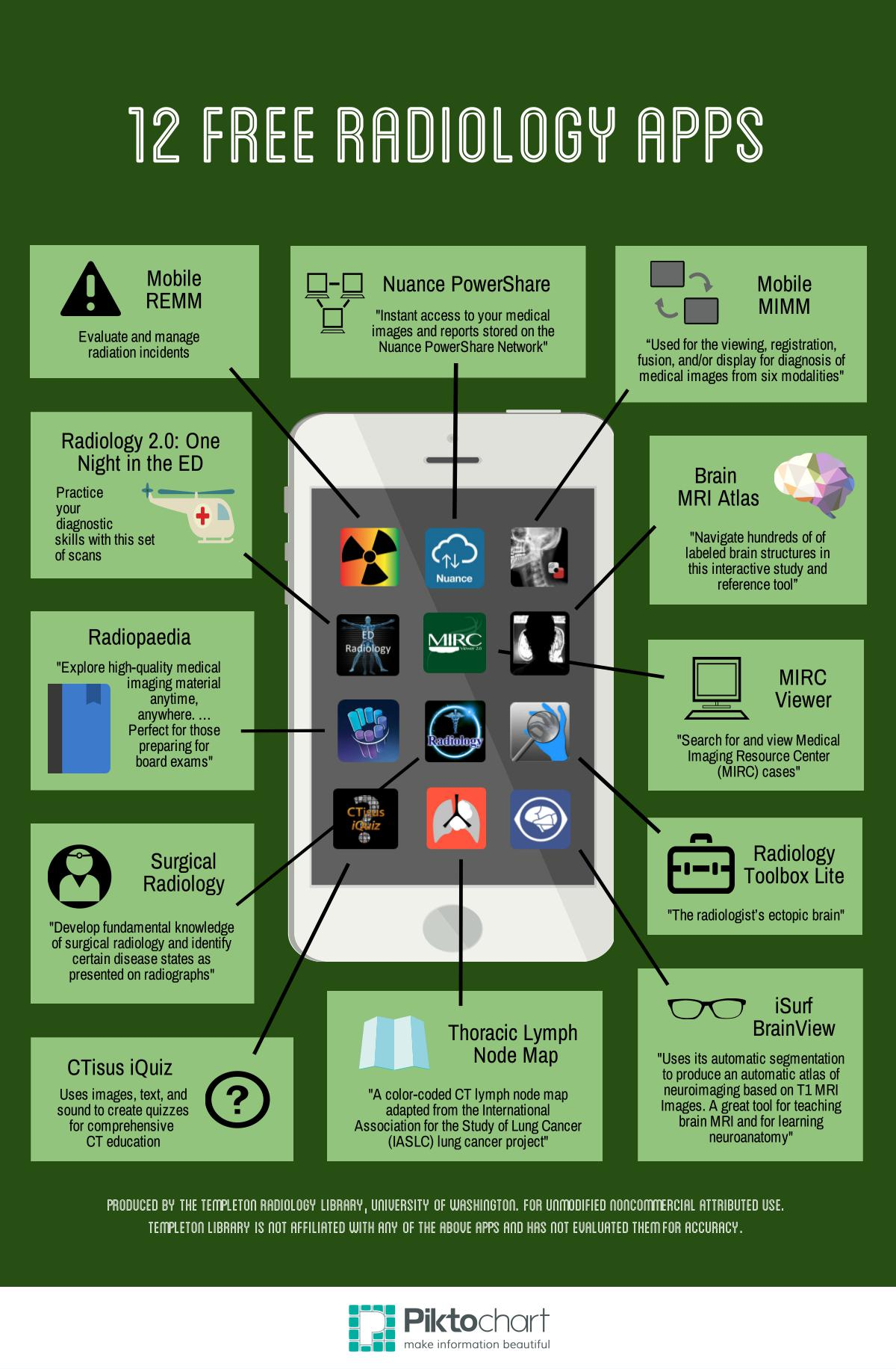 12 free radiology apps guide